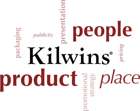 Kilwins word cloud - product, place, people, pricing, presentation, publicity, packaging, promotional strategy